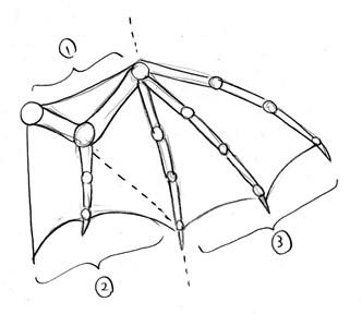 ドラゴンの描き方5 モンスターを描こう